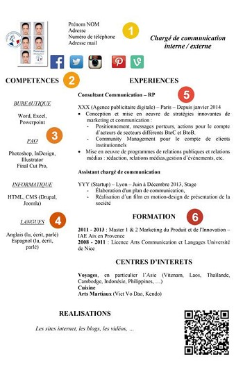 exemple de cv communication