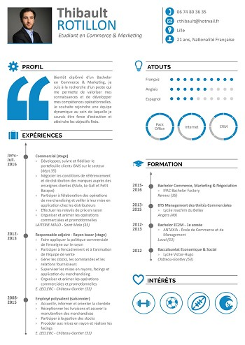 exemple de cv ecole de commerce
