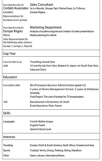 exemple de cv international