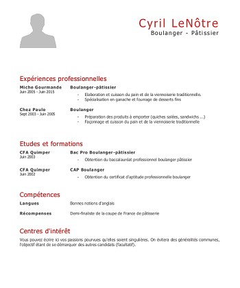 exemple de cv patissier exemple de cv patissier exemple de cv patissier