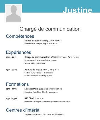 modele de cv communication