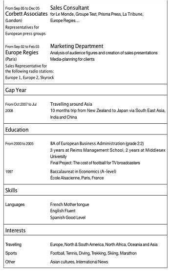 modele de cv en anglais