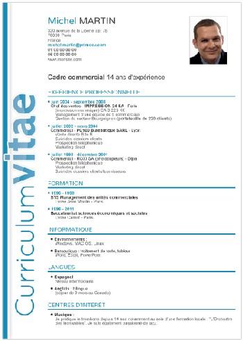 modele de cv image