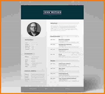 modele de cv indesign