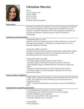 modele de cv infirmiere auxiliaire
