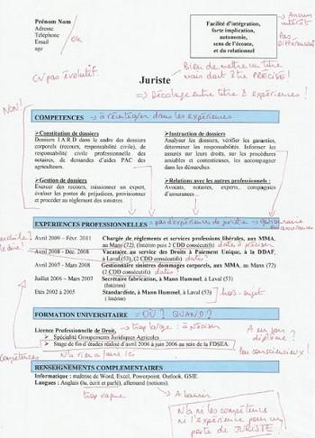 modele de cv juridique